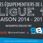 infographie-equipementiers-ligue-1